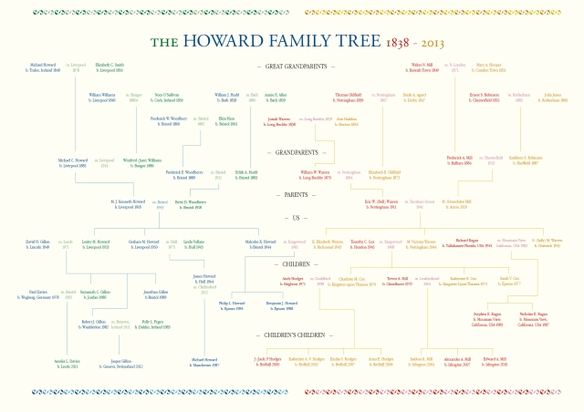 Howard family history v5